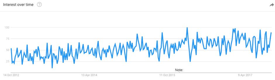 google trends.png